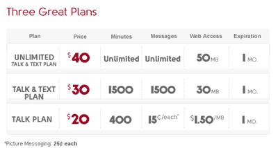 Virgin Mobile has new payLo $40 Unlimited plan for voice and text