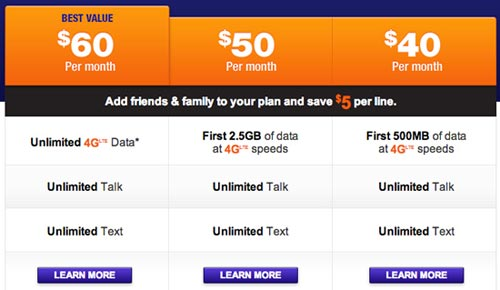 Metro PCS is compatible with all unlocked GSM devices and even offers its own branded phones from companies such as LG and Samsung. However, Metro PCS does not offer payment plans for phones. Metro PCS has various plans starting with no data only talk/text and ending with a truly unlimited data plan.