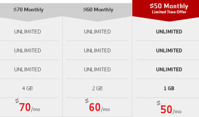 Verizon $50 unlimited plan that was Walmart exclusive now available from Verizon