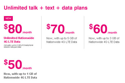 responses to t mobile adds more data to 50 and 60 plan