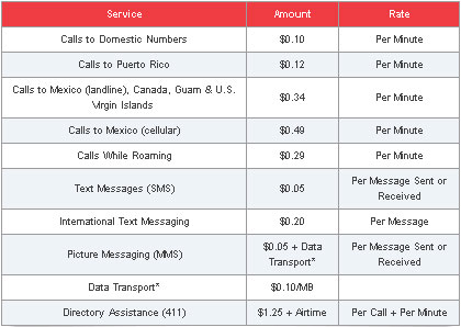 New Page Plus PAYGO rates for data and MMS effective now
