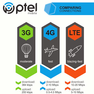 PTel adds LTE to $40 and $50 Unlimited plan, Daily Unlimited and Real PayGo plan