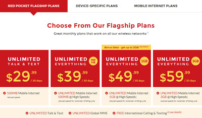 Red Pocket Mobile now offering service on all four wireless networks