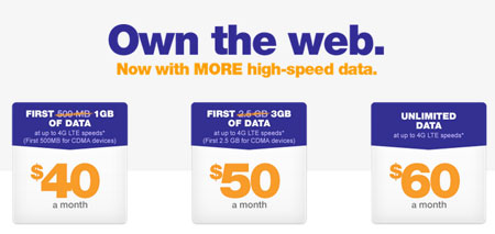 MetroPCS increases high speed data allotments, expands to new markets