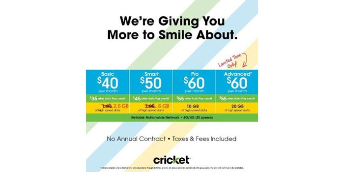 Cricket adds new $60 promo plan with 20 GB of data, increases data on Basic and Smart plans