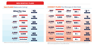 Consumer Cellular adds more minutes, text and data to all plans at no extra charge, adds new $40 text and data plan