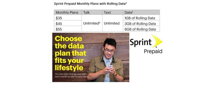 Sprint Prepaid rollover data available now at BestBuy