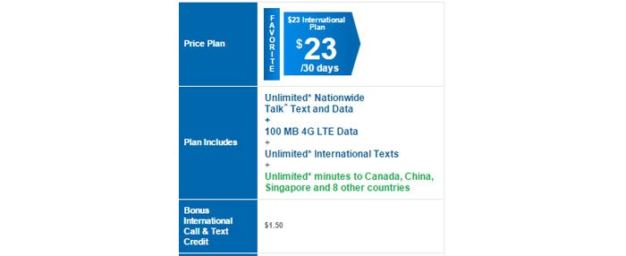 Among other changes, Lycamobile adds new International $23 plan and lowers the cost of $23 National plan to $19