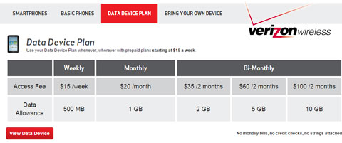 New Verizon Prepaid Data Plans offer monthly and Bi-monthly options