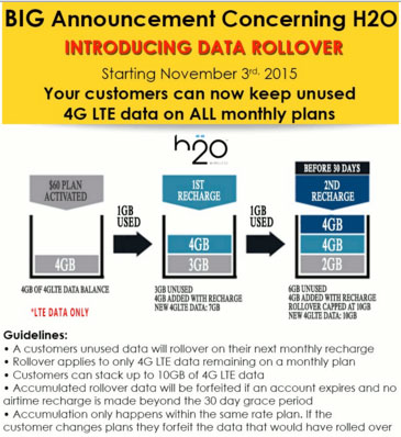 H2O Wireless Announces Rollover Data On All Plans