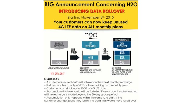 H2O Wireless Announces Rollover Data On All Plans ...
