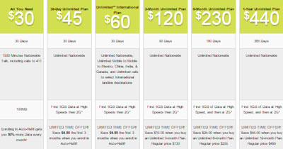 Straight Talk Discounts Plans Purchased For 3, 6 And 12 Months For A Limited Time