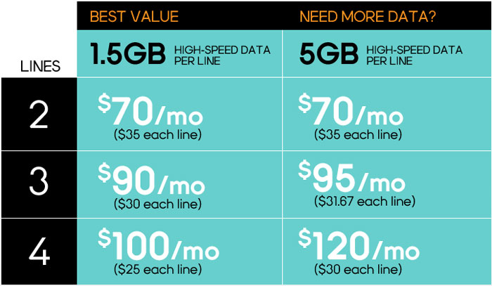 Boost Mobile Launches New Family Plan Options, Promotions, $5 Auto Pay Discount, Hotspot And More