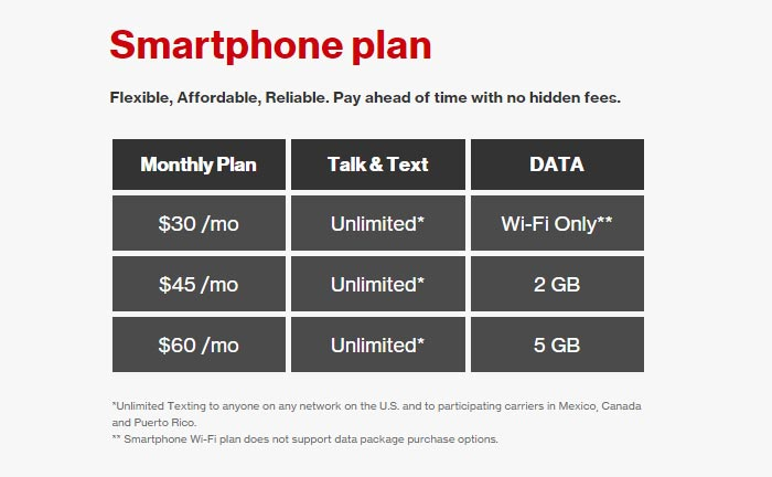 Verizon Adds More Prepaid Data To Smartphone Plans, Now Include 2GB And 5GB Of Data