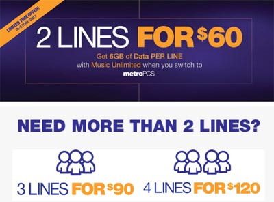 MetroPCS Family Plan, 2 Lines for $60 and 6GB Data If One Line Is Ported In, Available For a Limited Time