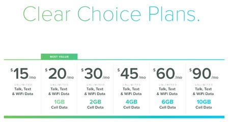 Republic Wireless Clear Choice Plans Announced For July 2016