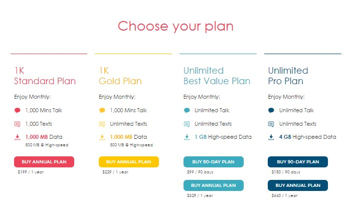 Two New Red Pocket Unlimited Plans Offered On eBay