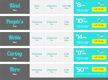 TPO Mobile Adds New People's Plan, Discontinues $65 Plan And Increases The Cost Of Couple Of Other Plans