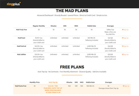 New RingPlus Plan Lineup Offers Only Mad Plans