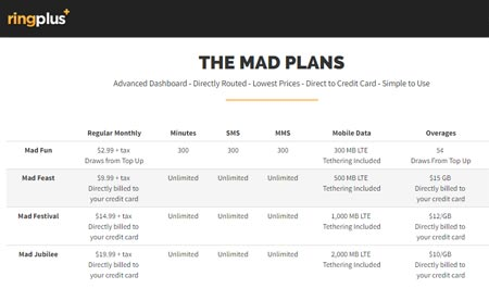 RingPlus Adds Data Device Plans, New $2.99 Phone Plan And Discontinues Mad Truly Free Plan