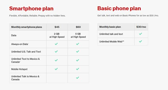 Verizon Prepaid No Longer Offers $30 Smartphone and $15 Basic Phone Plan