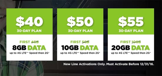 Simple Mobile Doubles Data on the $40, $50 and $55 Plans for the