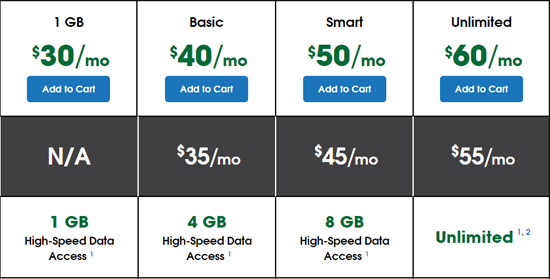 Cricket Increases Data on $40 Plan to 4GB, Offers Free and Discounted Phones
