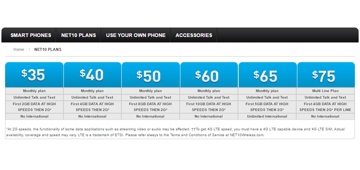 Net 10 Plans >> Net10 Increases Data On Most Plans Prepaid Mobile Phone