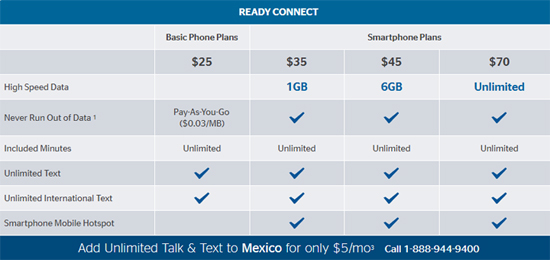 U.S. Cellular Increases Data on $45 Plan to 6GB on Simple Connect and Ready Connect Prepaid Plans