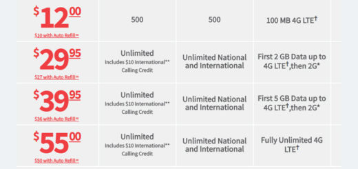 Page Plus Increases Data on $29.99 Plan to 2GB, Adds Unlimited Data and Unlimited Talk