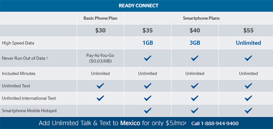 US Cellular Reduces Cost of $70 Unlimited Data Plan to $55, Changes Other Plans Too